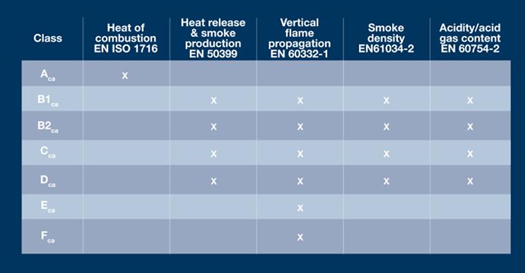 EU CLASS CHART-01-3.png