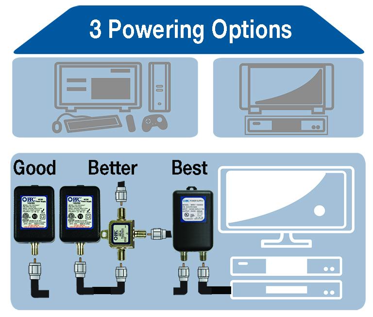 power inserter-blog-PPC.jpg