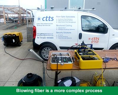 blowing fiber