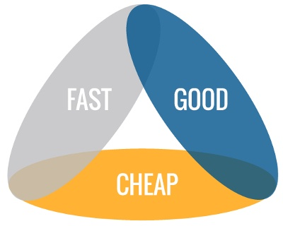 project management triangle broadband networks.jpg