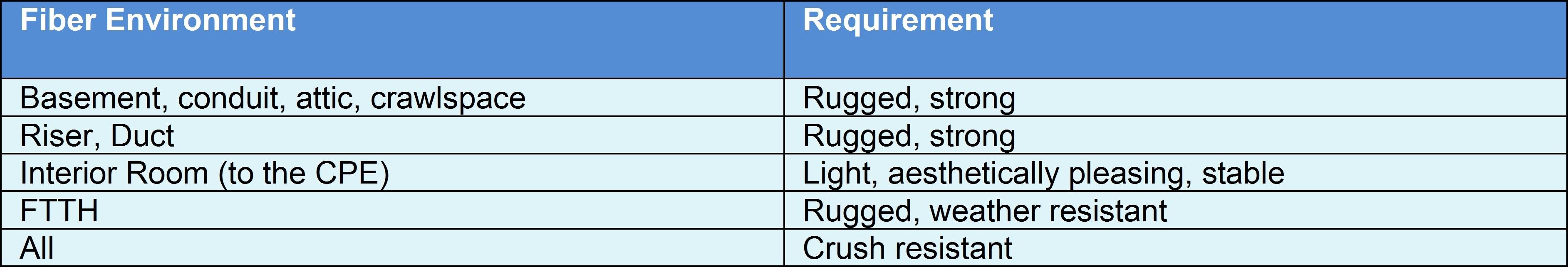 table2_1.jpg