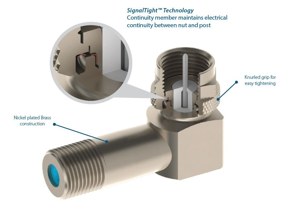 Features and benefits of the SignalTight™ RAPLUS Right Angle Adapter drop connector