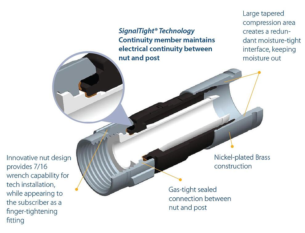 Features and benefits of the SignalTight™ Family of Universal Compression Connectors