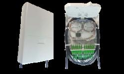 QuikPush Small Distribution Box
