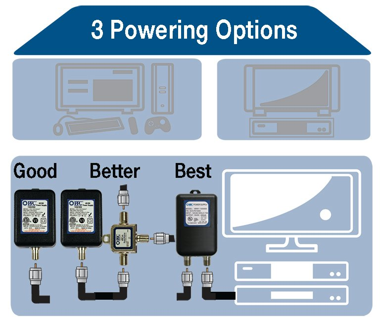 House amplifiers need power - what's the best way to do it?